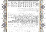 نرخ نامه مصوب سندیکا برای قرارداد سرویس و نگهداری یک ساله آسانسور سال ۱۴۰۰